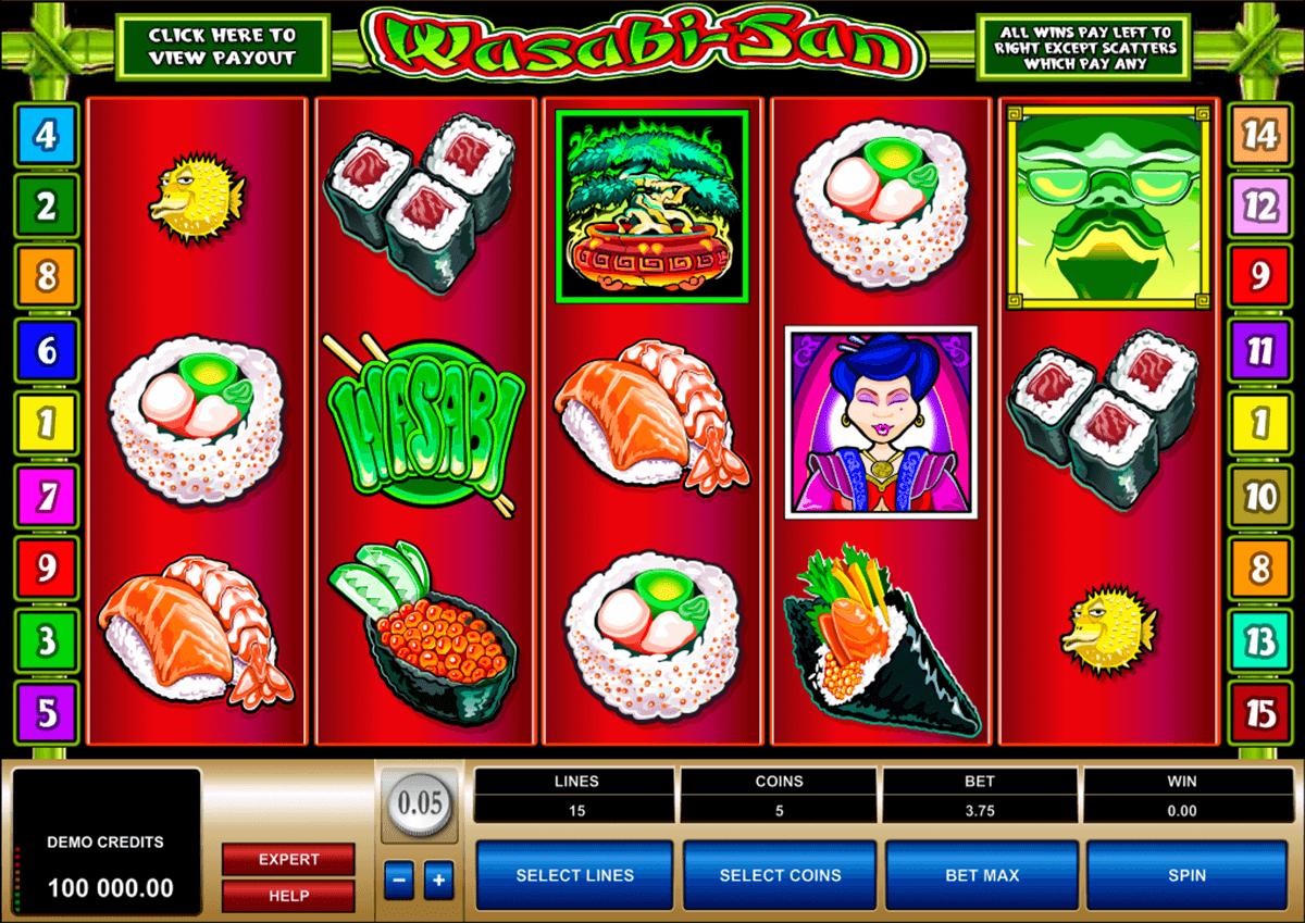 Types of Slot 51556