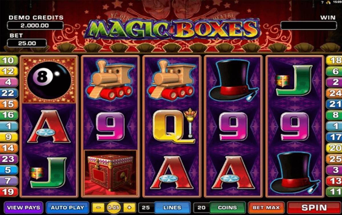 Cheapest Slots 92566