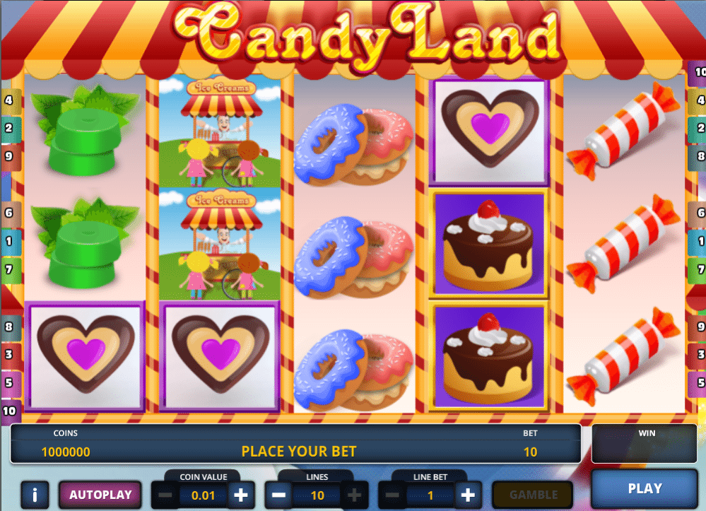 Candyland Slot Machine 79645