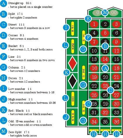 Moneyline Bet Calculator 30975