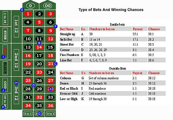 Moneyline Bet Calculator 44218