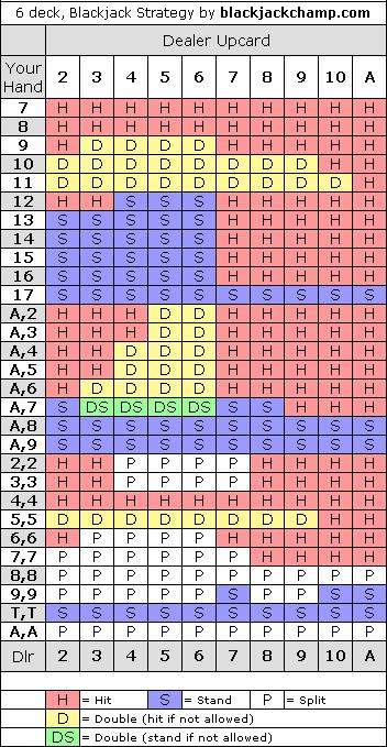 List of 82164