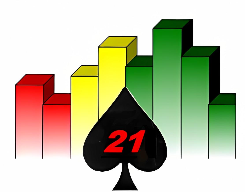 Blackjack Strategy Trainer 98936