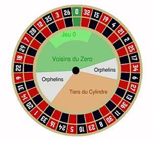 Roulette Explained Prop 49855