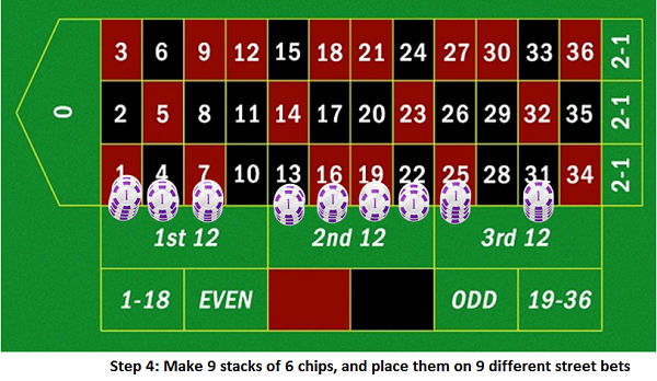 Roulette Strategy to 62231