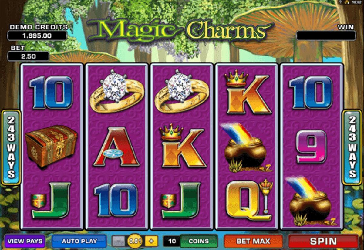 Cheapest Slots 82185