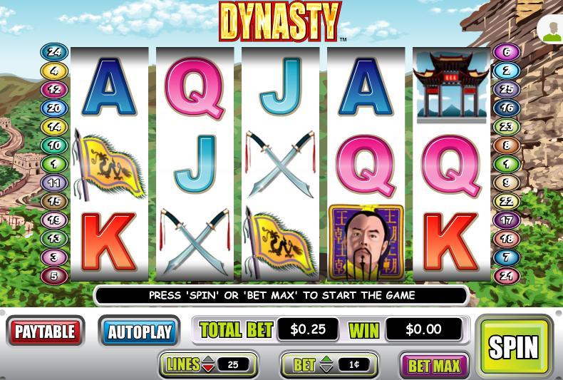 Types of Slot 50302
