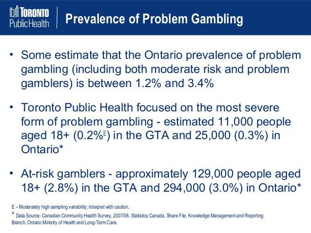 Canada Gambling 38304