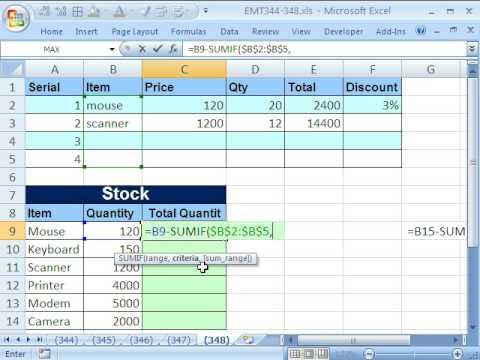 Average Profit Margin 53630