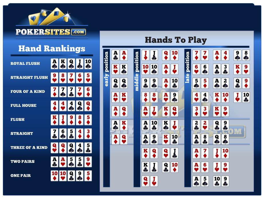 Best Casino 21055