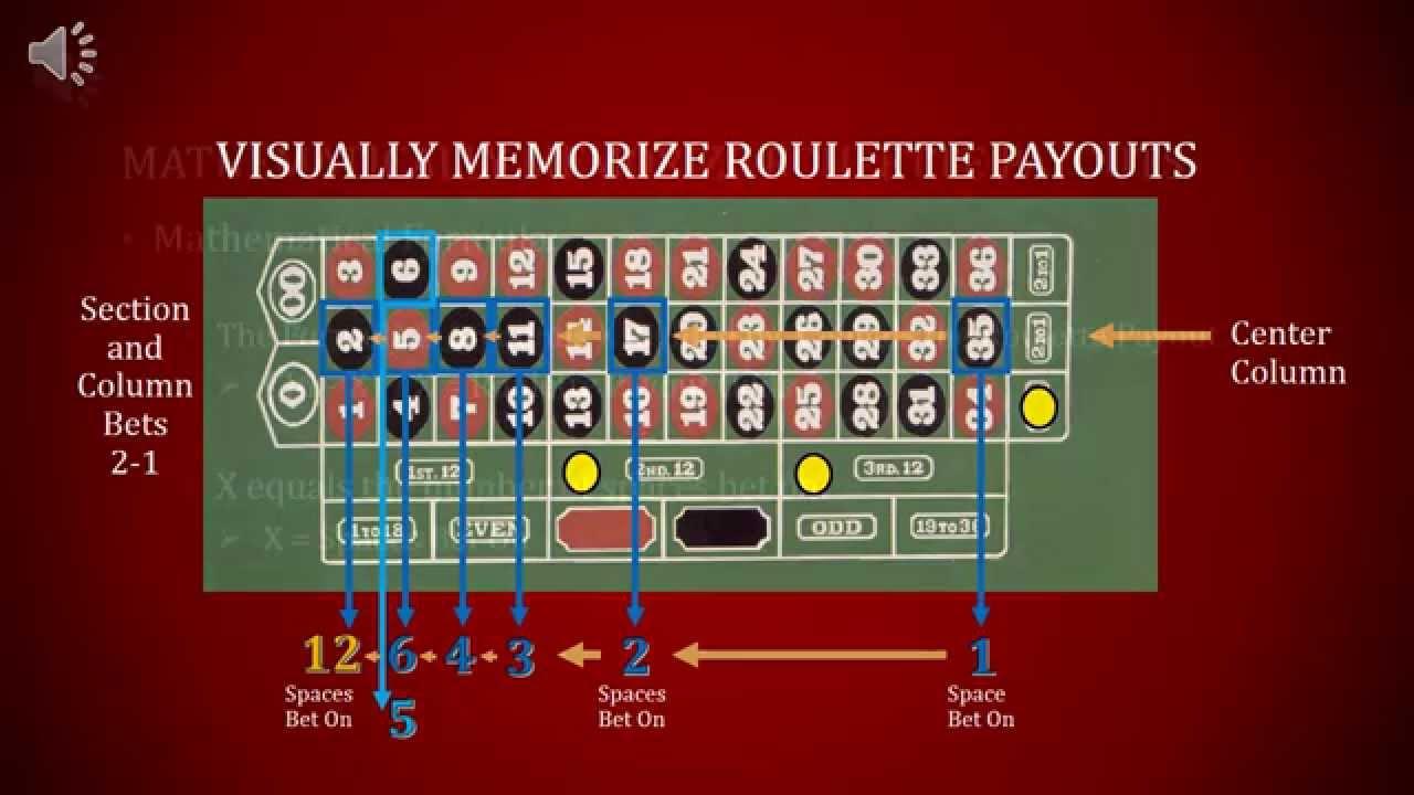 Roulette Winning Formula 39937