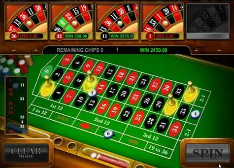 Casino Valuation Multiples 7412