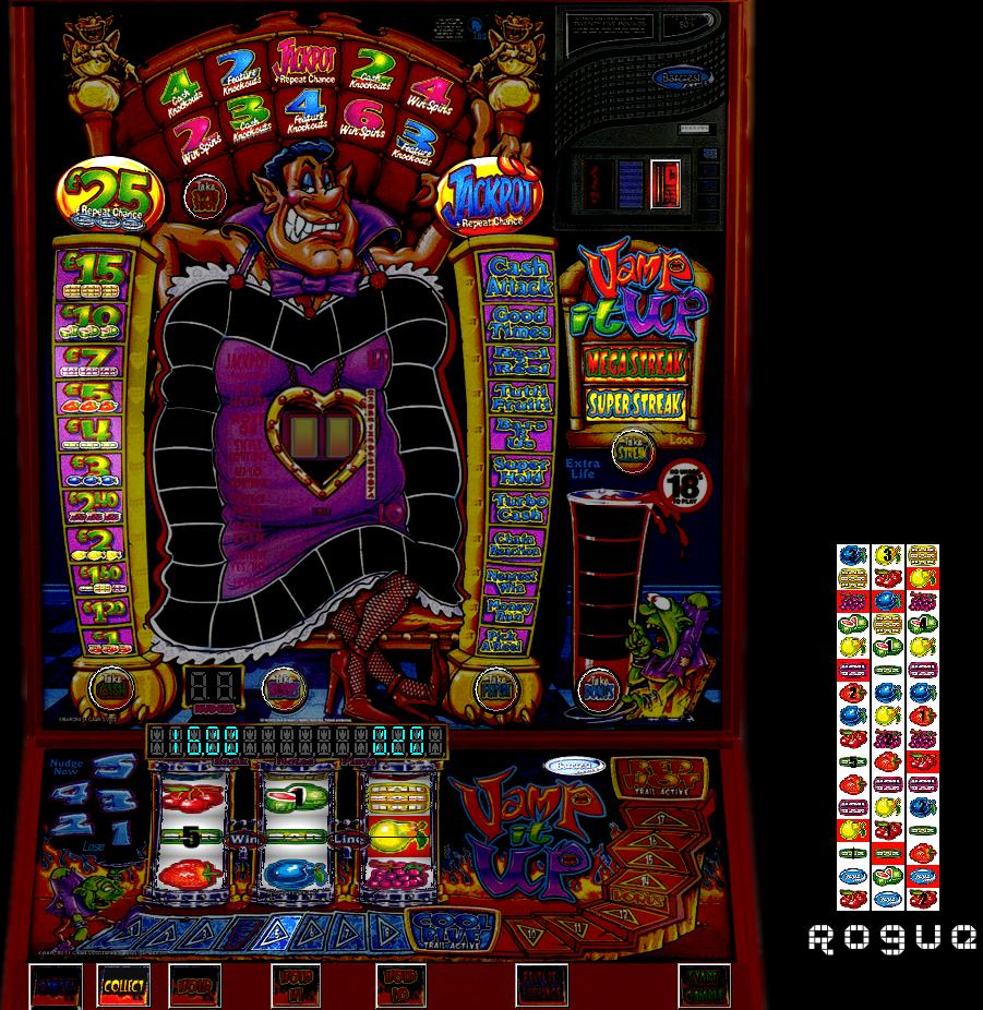 Kundsupport Slot Beginners 84245