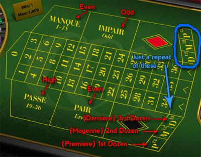 Roulette Explained 49374