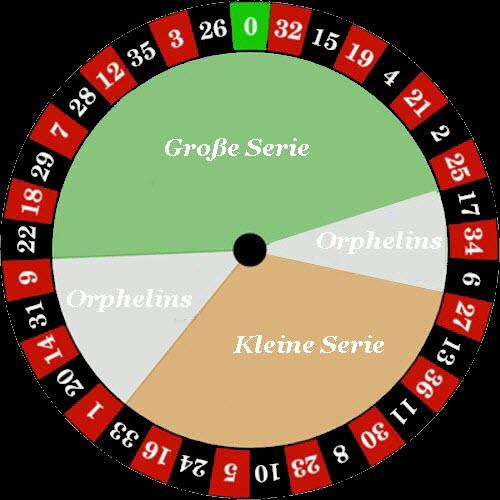 Roulette Next 96183