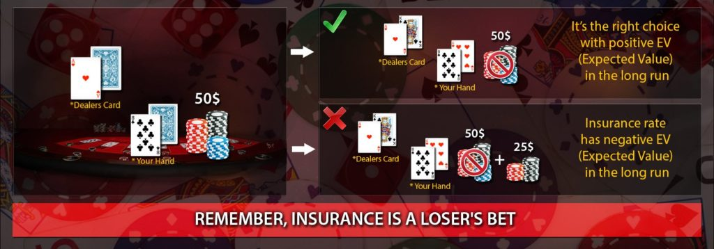 Split Aces 58153